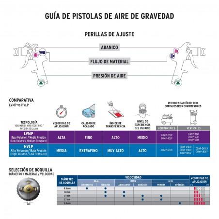 Pistola P/Pintar Gravedad...