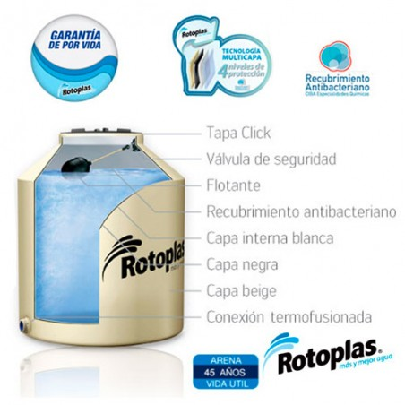Tinaco Rotoplas Tricapa